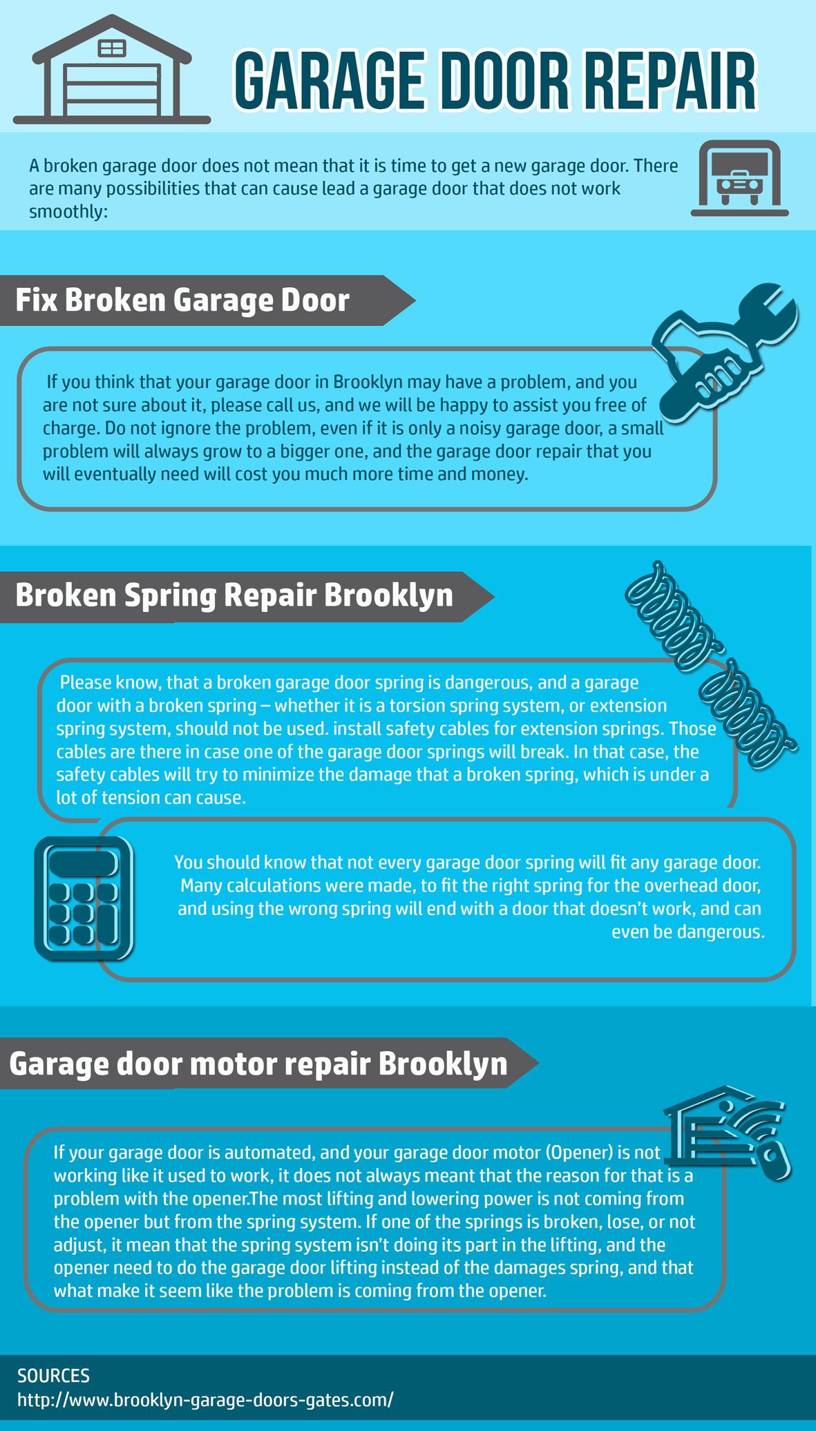 Garage door repair brooklyn infographic garage door repair infographich rubansaba